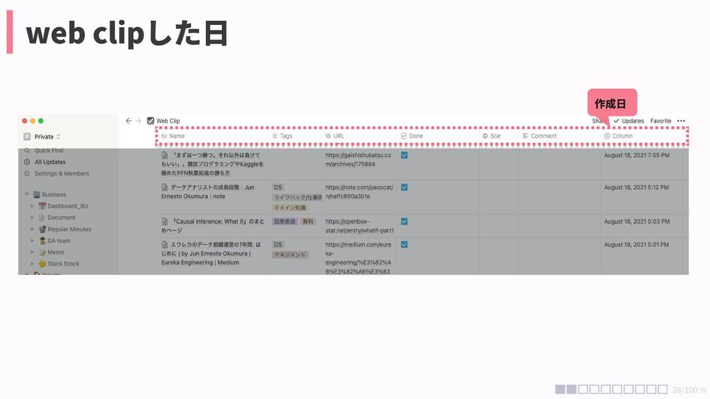 web clipした日 28/100 % 作成日