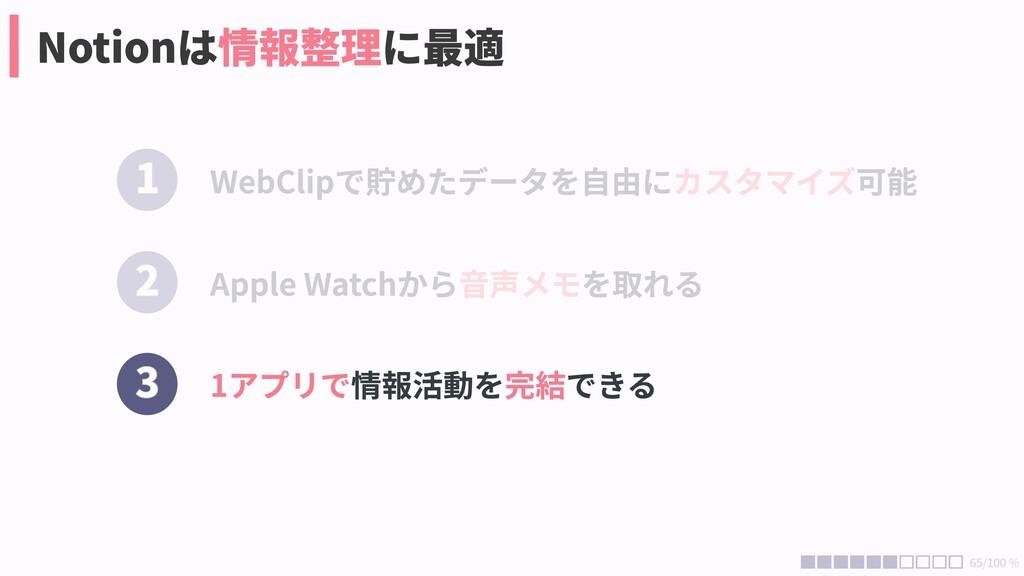 65/100 % 1 2 3 WebClipで貯めたデータを自由に 可能 カスタマイズ 1アプ...