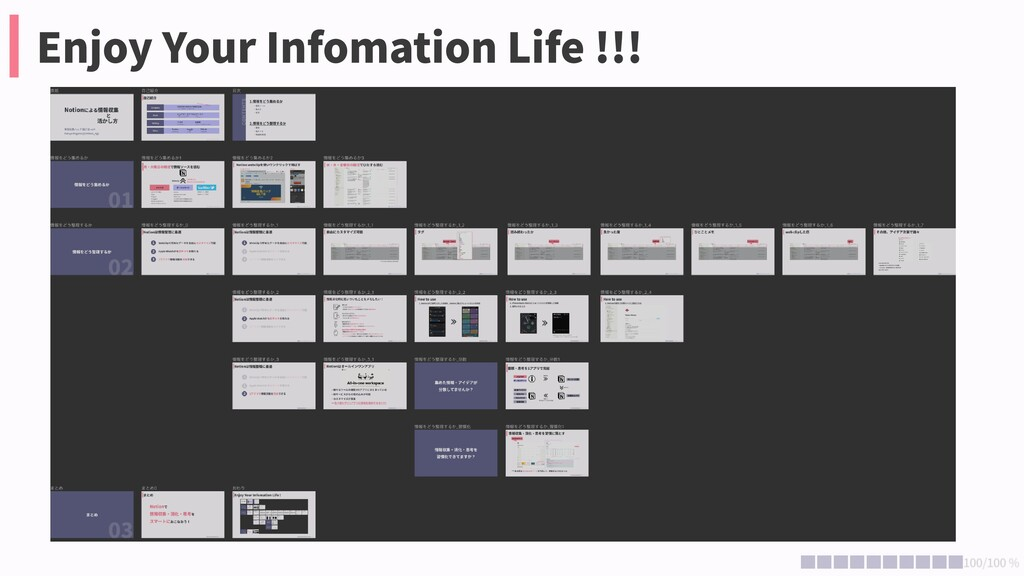 100/100 % Enjoy Your Infomation Life !!!