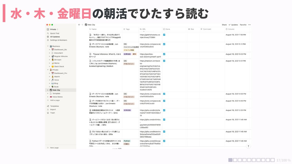 水・木・金曜日の朝活でひたすら読む 17/100 %