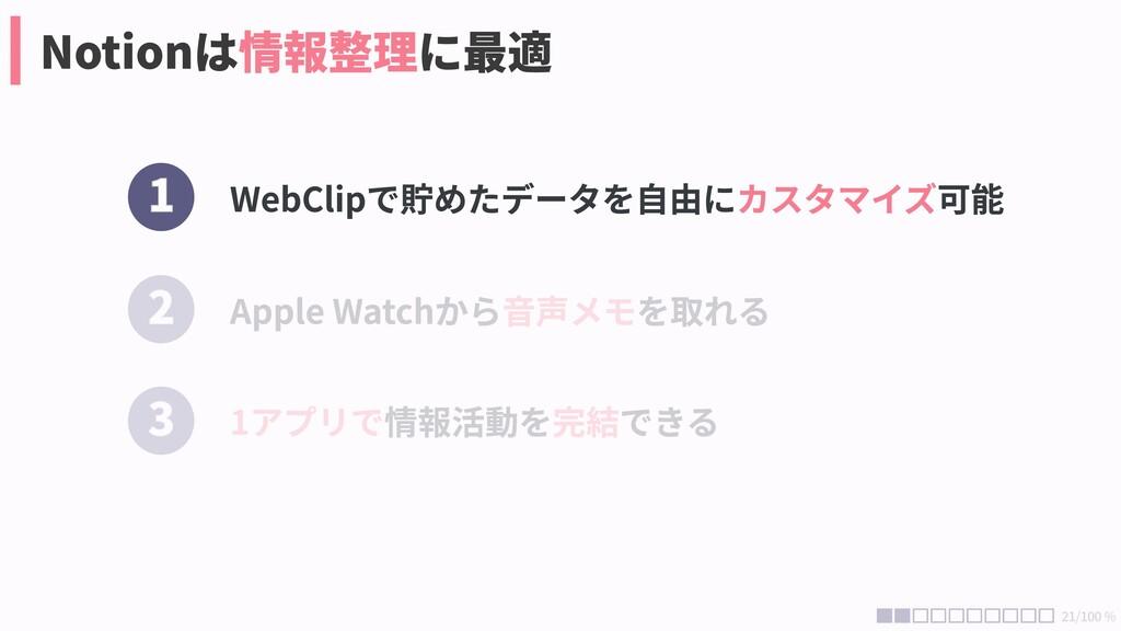 21/100 % 1 2 3 WebClipで貯めたデータを自由に 可能 カスタマイズ 1アプ...