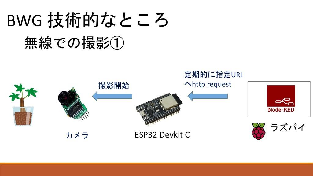 BWG 技術的なところ 無線での撮影① ラズパイ カメラ ESP32 Devkit C 撮影開...