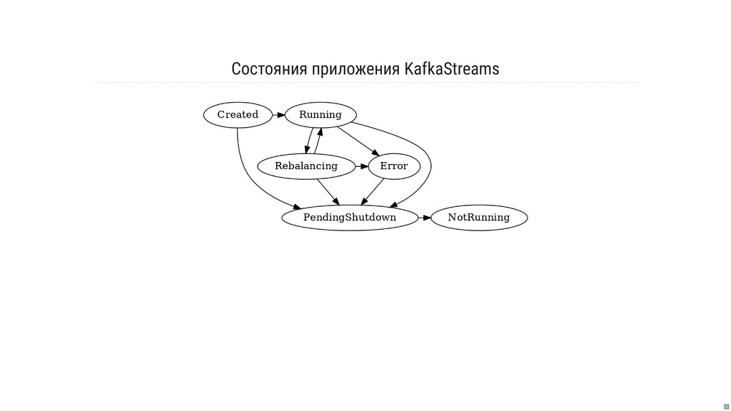 Состояния приложения KafkaStreams 29