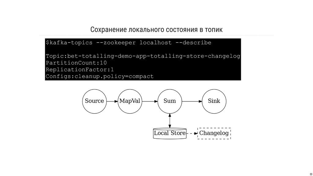 Сохранение локального состояния в топик $kafka-...