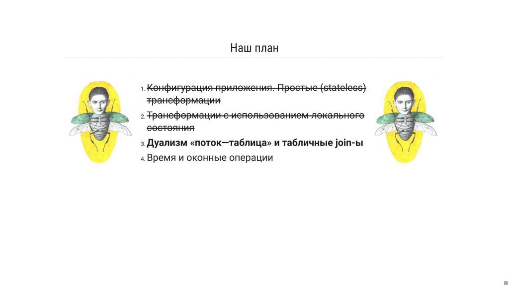 Наш план 1. Конфигурация приложения. Простые (s...