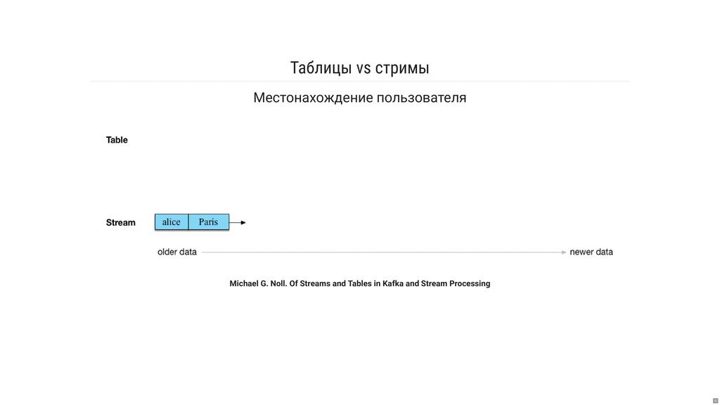 Таблицы vs стримы Местонахождение пользователя ...