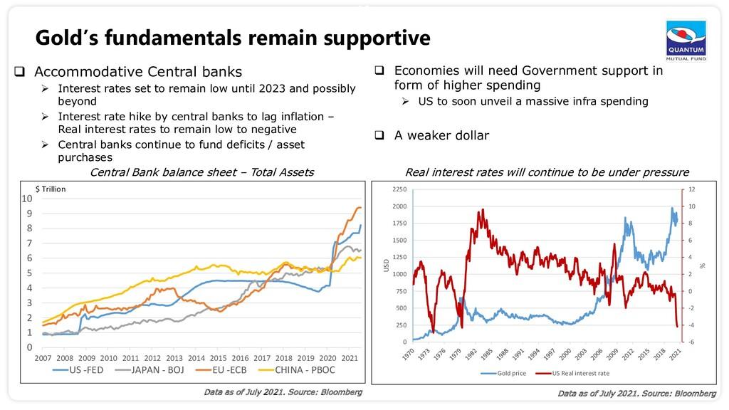 19  Accommodative Central banks  Interest rat...