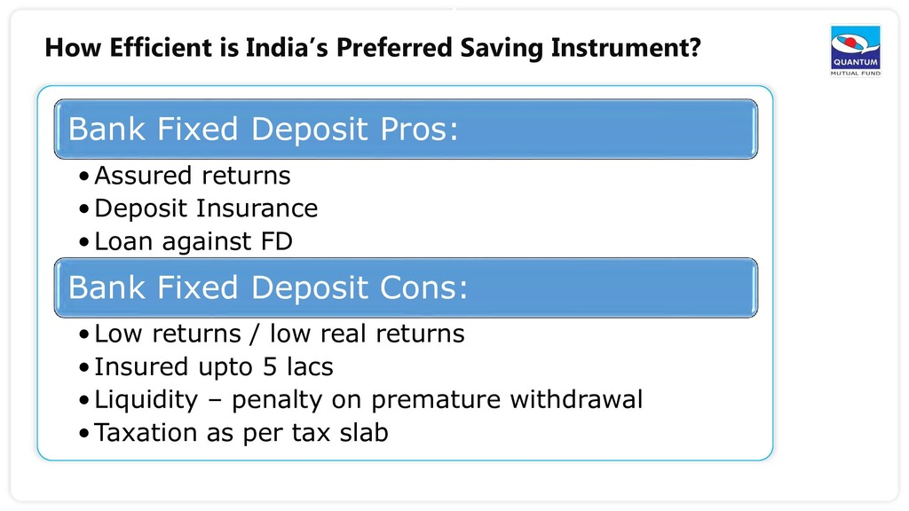 4 How Efficient is India's Preferred Saving Ins...