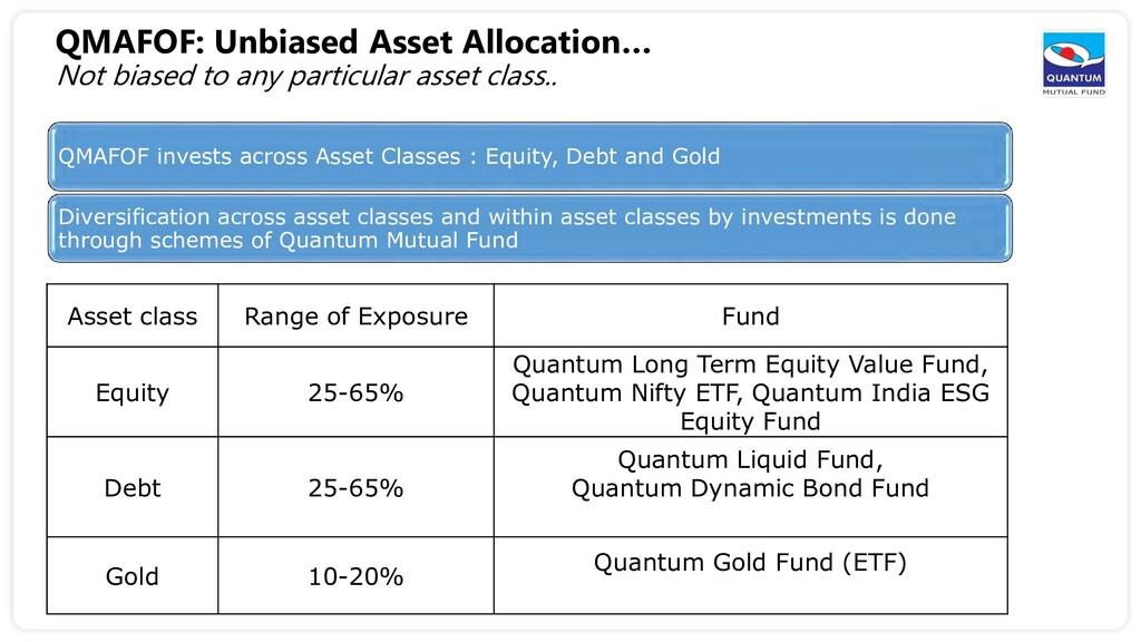 QMAFOF: Unbiased Asset Allocation… Not biased t...