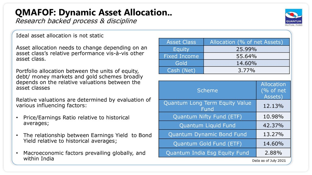 QMAFOF: Dynamic Asset Allocation.. Research bac...