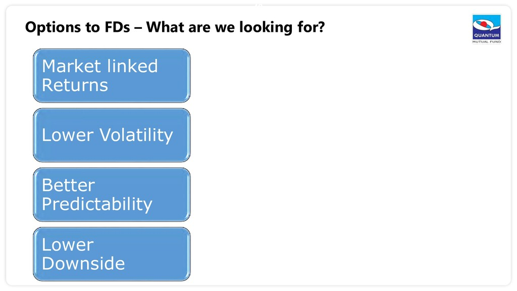 40 Options to FDs – What are we looking for? Ma...