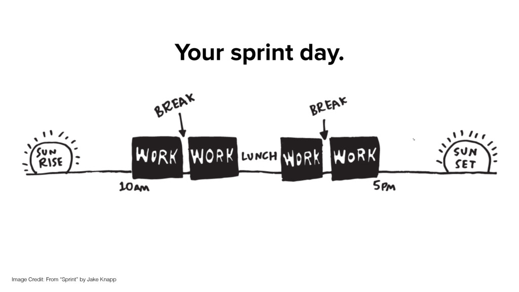 """Your sprint day. Image Credit: From """"Sprint"""" by..."""