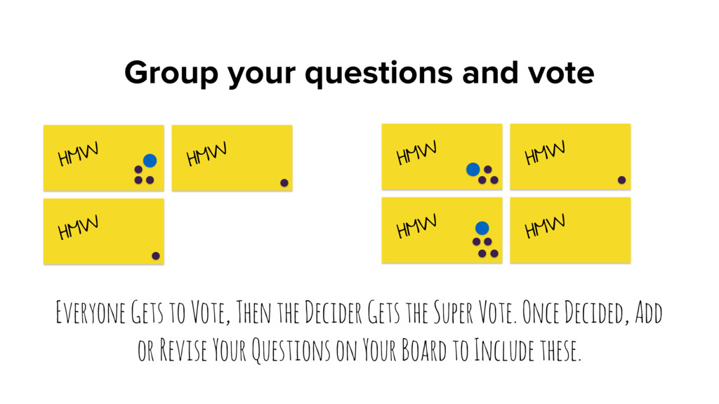 Group your questions and vote Everyone Gets to ...