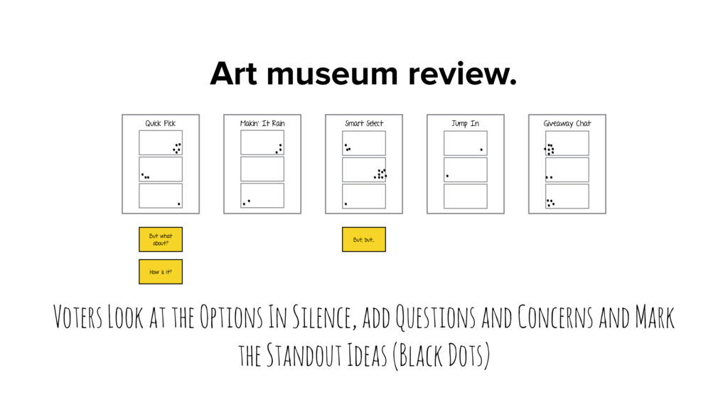 Art museum review. Voters Look at the Options I...