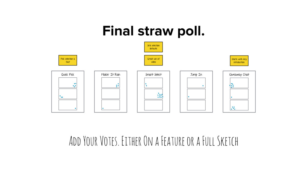 Final straw poll. Add Your Votes. Either On a F...