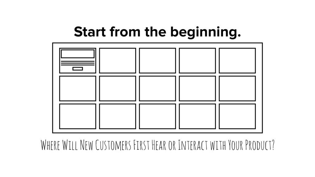 Start from the beginning. Where Will New Custom...