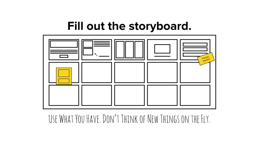 Fill out the storyboard. Use What You Have. Don...