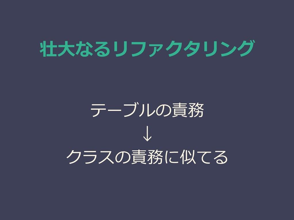 壮大なるリファクタリング テーブルの責務 ↓ クラスの責務に似てる
