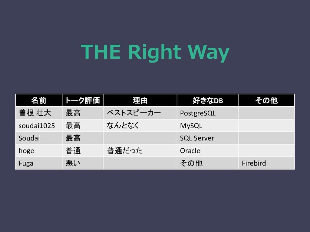 THE Right Way 名前 トーク評価 理由 好きなDB その他 曽根 壮大 最高 ベス...