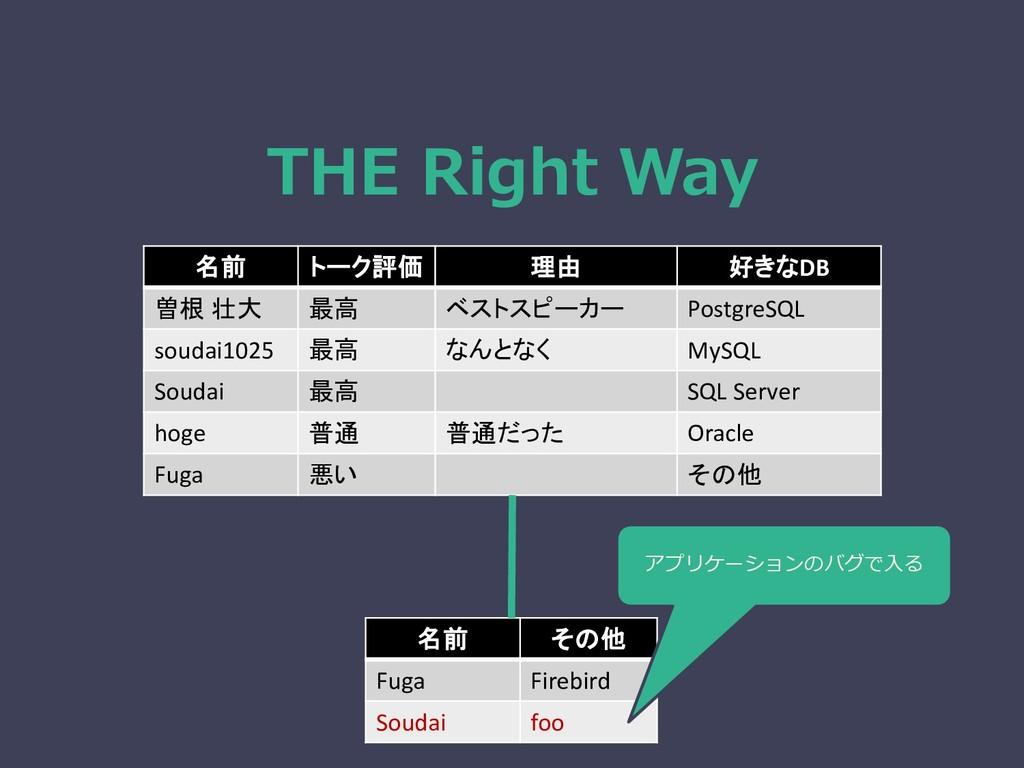 THE Right Way 名前 トーク評価 理由 好きなDB 曽根 壮大 最高 ベストスピー...
