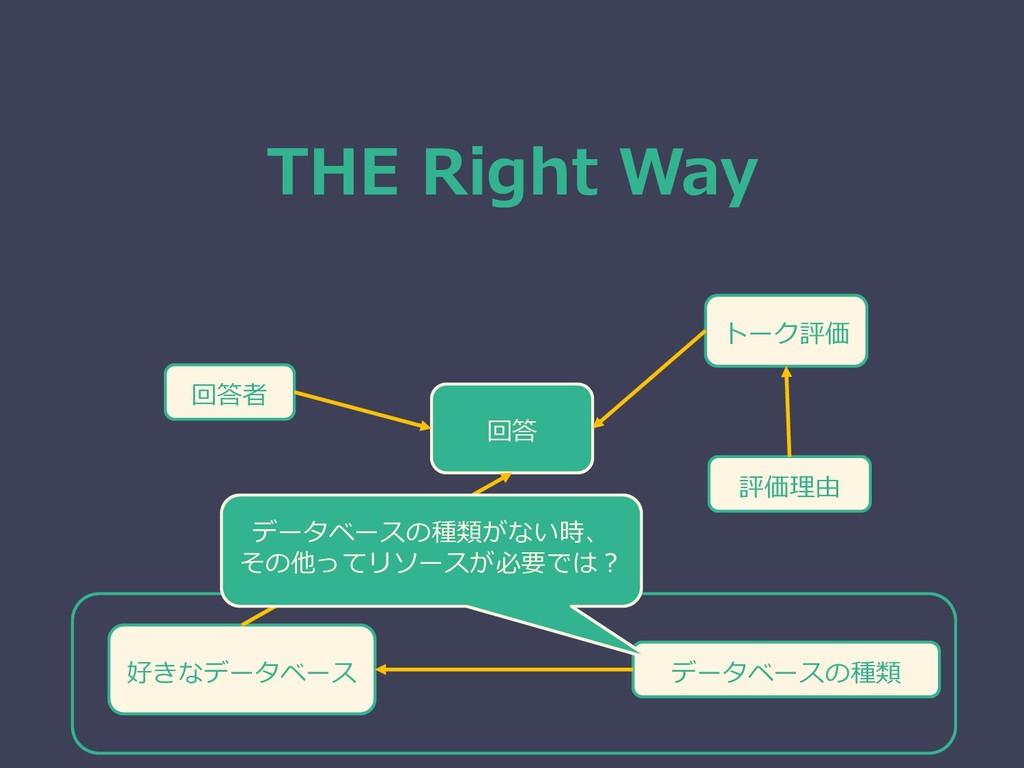 THE Right Way 回答 回答者 好きなデータベース トーク評価 評価理由 データベー...