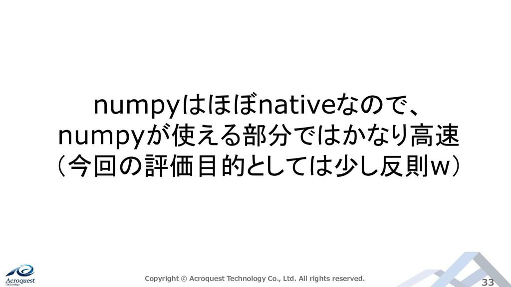 Copyright © Acroquest Technology Co., Ltd. All ...