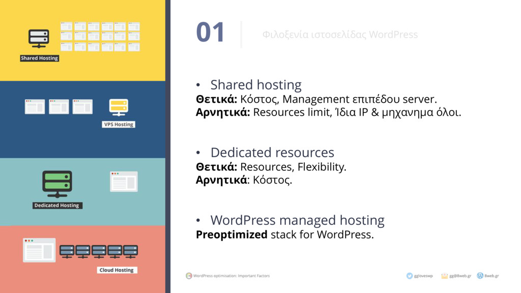 Φιλοξενία ιστοσελίδας WordPress 01 | • Shared h...