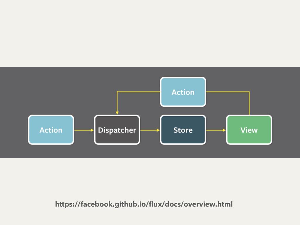 https://facebook.github.io/flux/docs/overview.h...