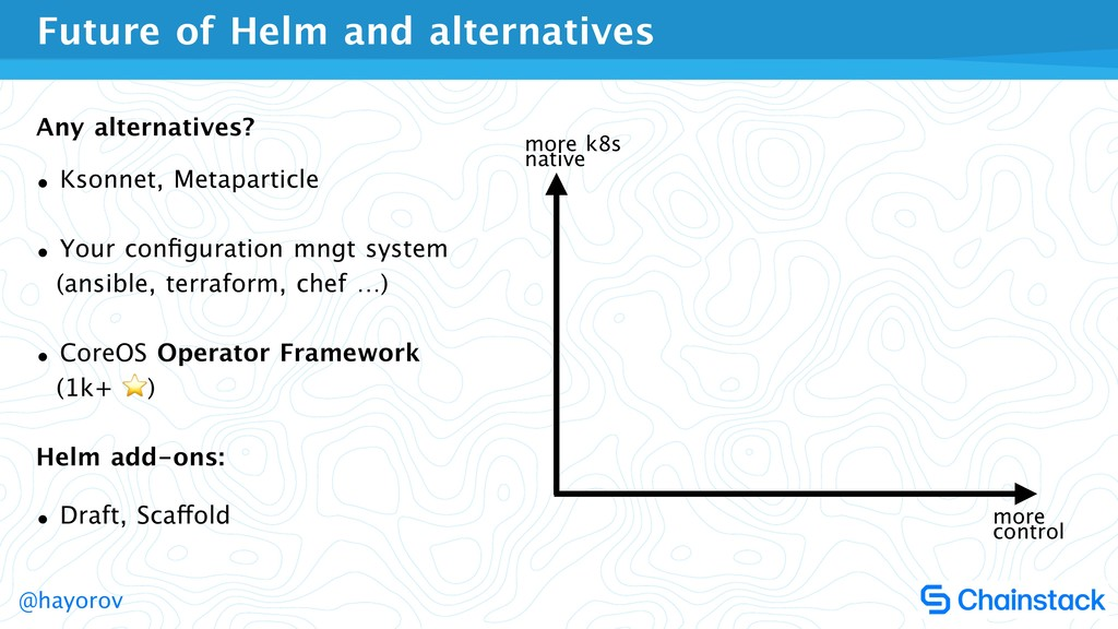 @hayorov Any alternatives?  • Ksonnet, Metapart...