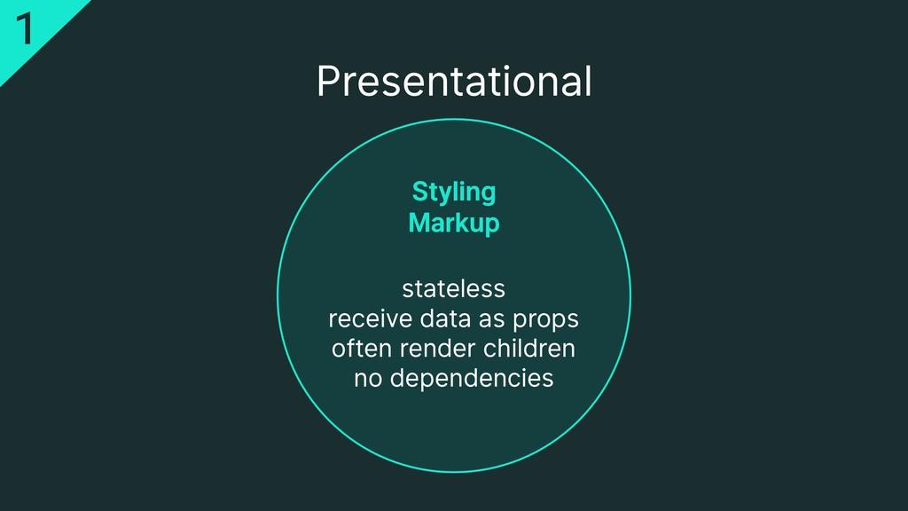 1 Presentational Styling Markup stateless recei...
