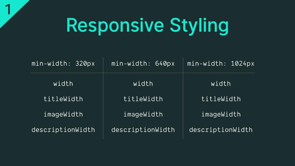 Responsive Styling width min-width: 320px min-w...