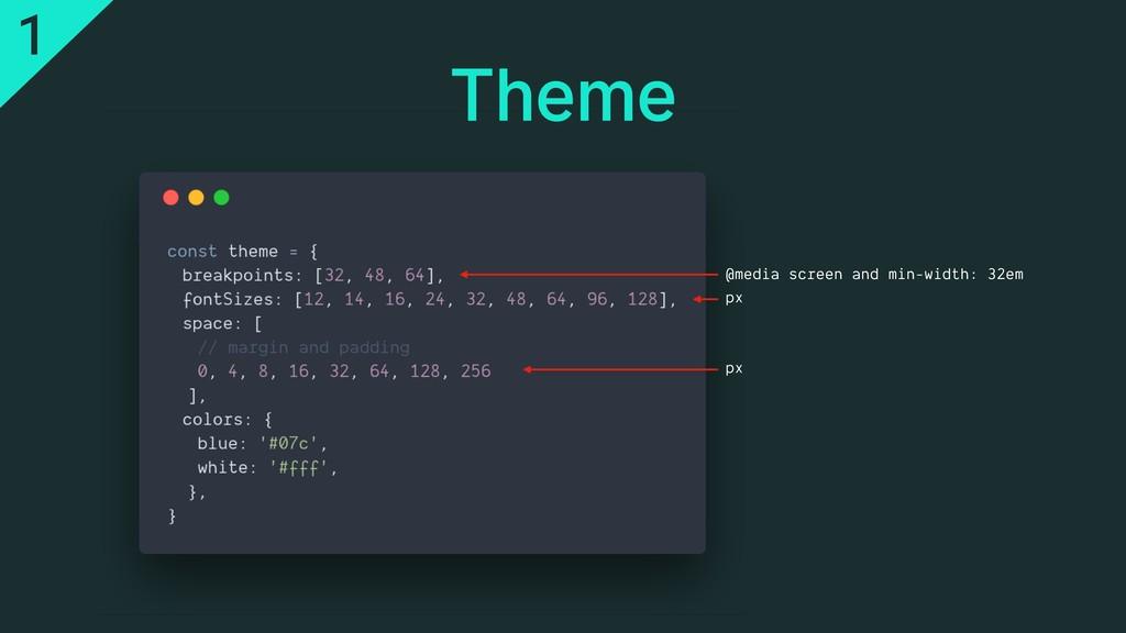 Theme @media screen and min-width: 32em px px 1