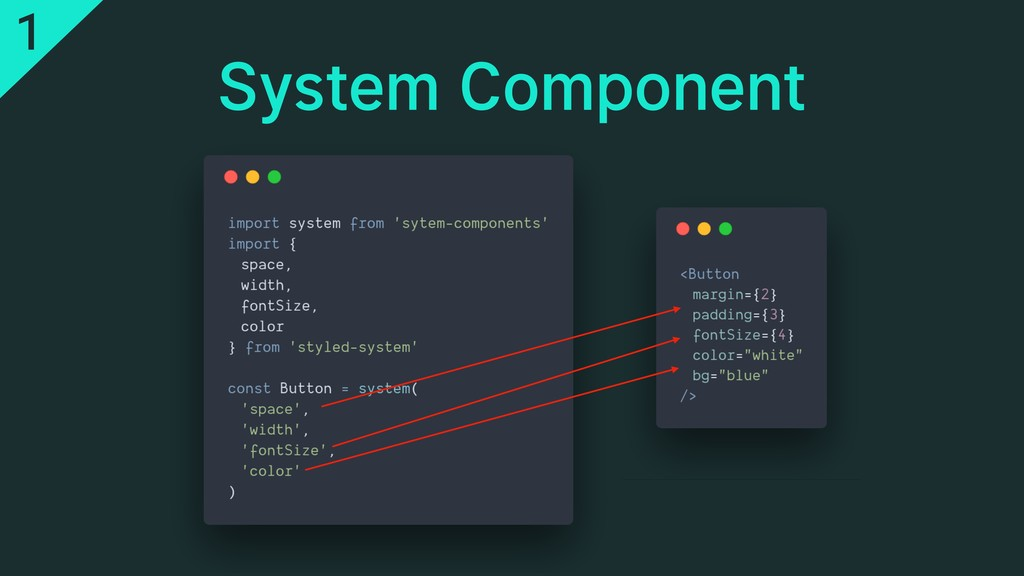 System Component 1