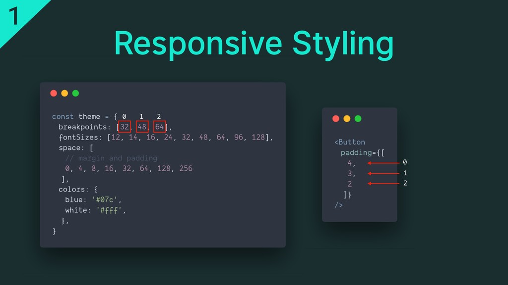 Responsive Styling 0 1 2 0 1 2 1