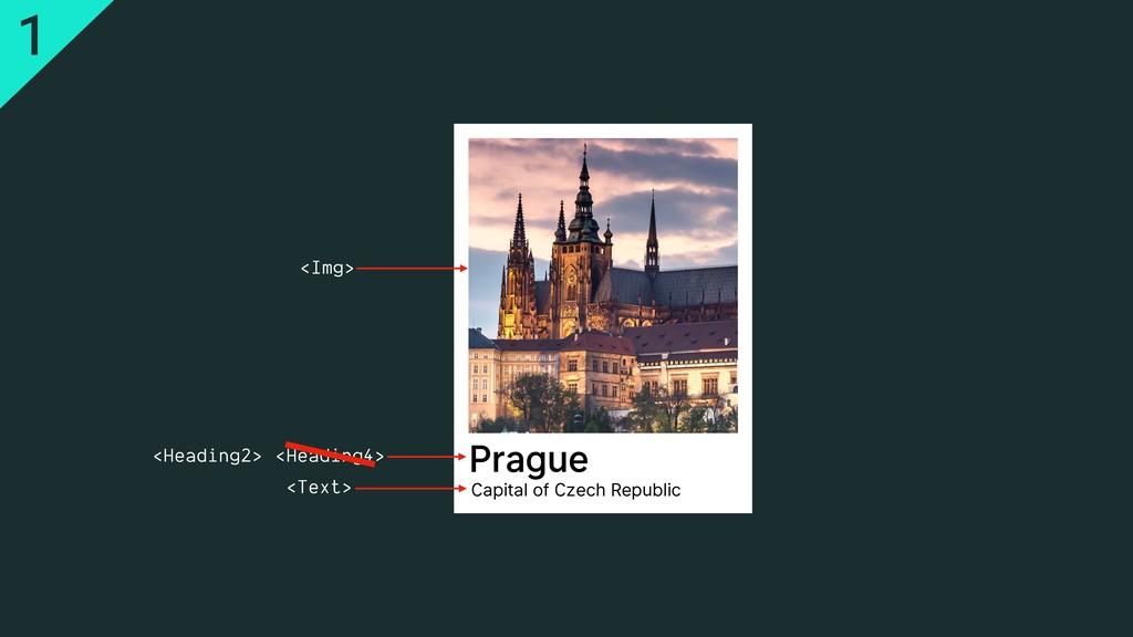 Prague Capital of Czech Republic Prague Capita...
