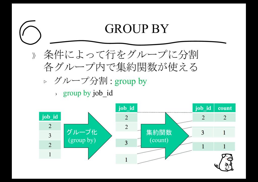 GROUP BY 》 条件によって行をグループに分割 各グループ内で集約関数が使える ▷ グル...