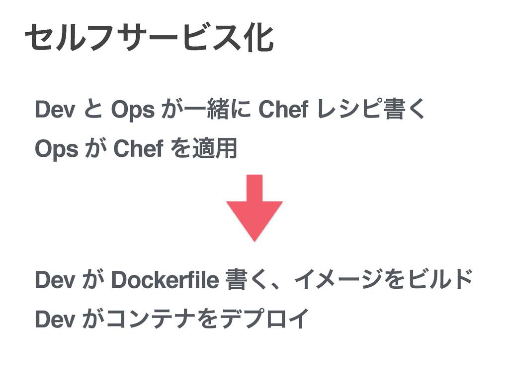 ηϧϑαʔϏεԽ Dev ͱ Ops ͕Ұॹʹ Chef Ϩγϐॻ͘ Ops ͕ Chef Λ...