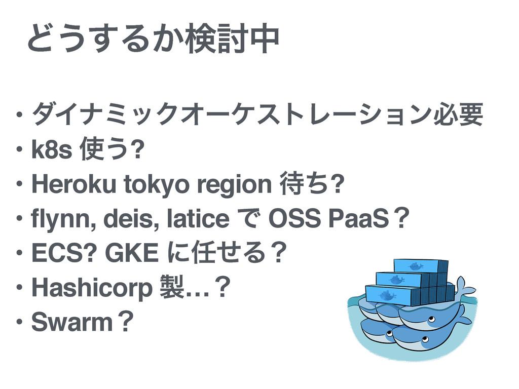 Ͳ͏͢Δ͔ݕ౼த • μΠφϛοΫΦʔέετϨʔγϣϯඞཁ • k8s ͏? • Herok...