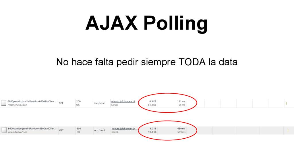 AJAX Polling No hace falta pedir siempre TODA l...