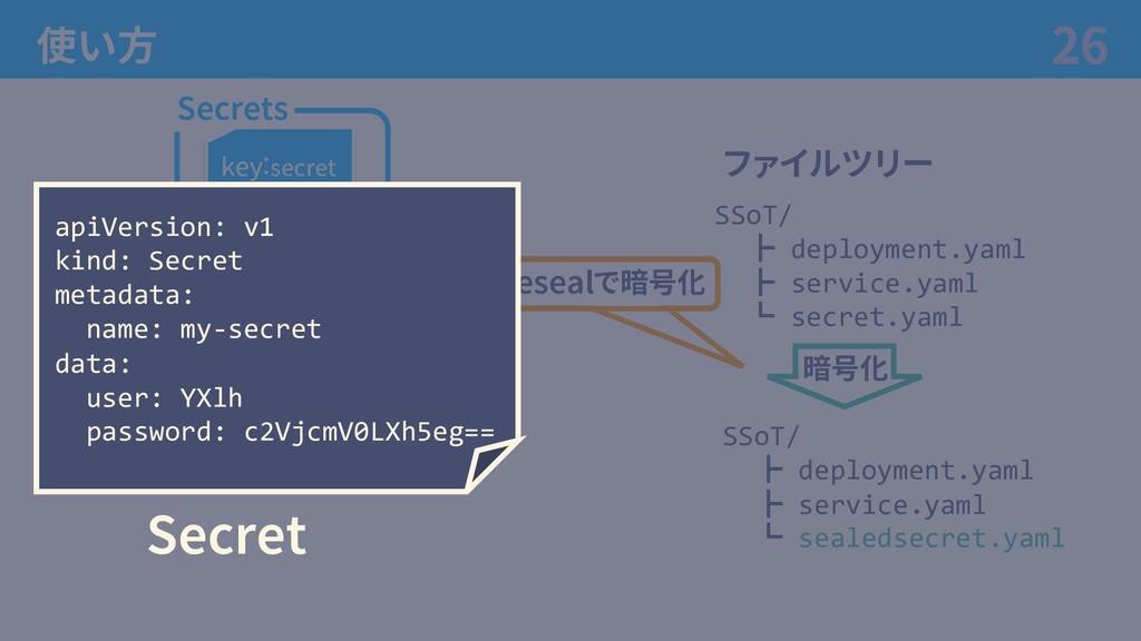 使い⽅ 26 Secrets key:secret SealedSecrets key:aKe...