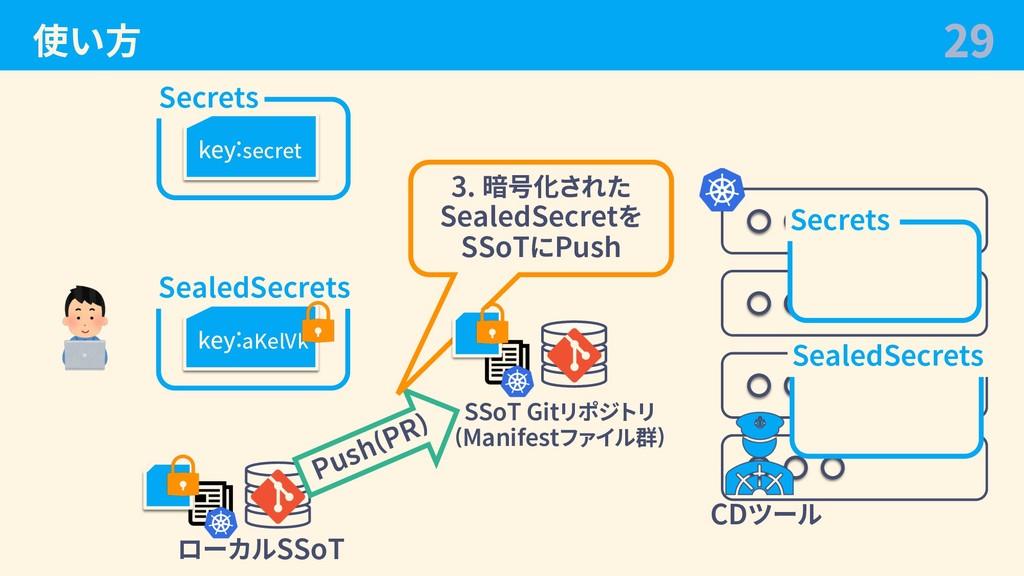 使い⽅ 29 Secrets key:secret ローカルSSoT SealedSecret...