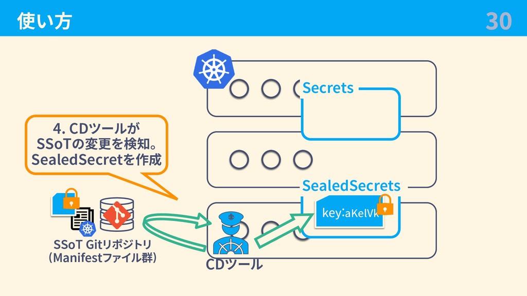 使い⽅ 30 CDツール Secrets SealedSecrets key:aKelVk 4...