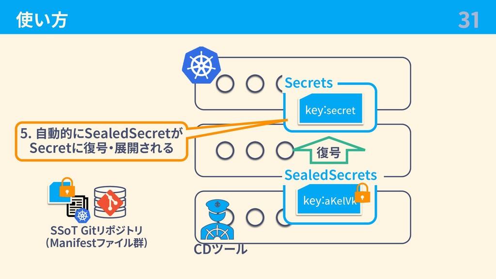 使い⽅ 31 CDツール Secrets SealedSecrets key:aKelVk 復...