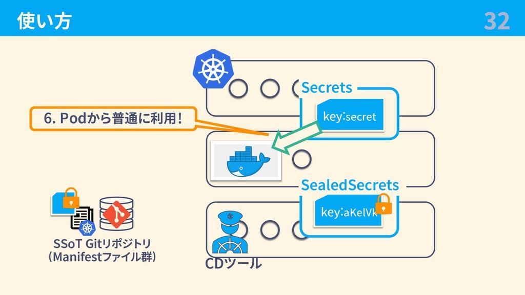 使い⽅ 32 CDツール Secrets SealedSecrets key:aKelVk k...