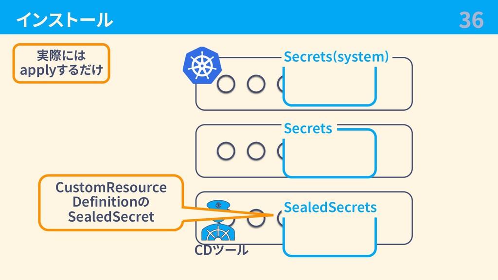 インストール 36 CDツール Secrets SealedSecrets Secrets(s...