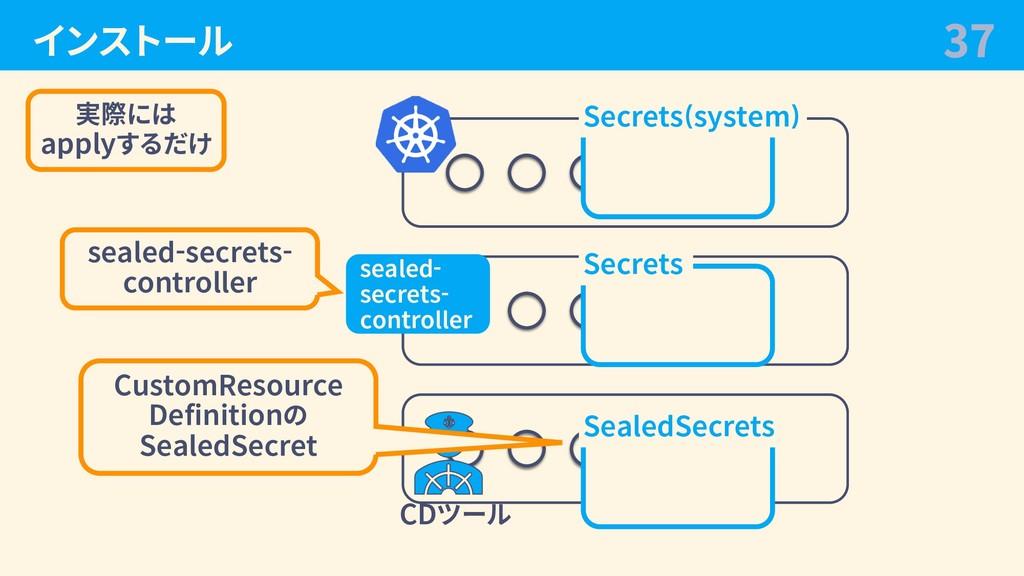 インストール 37 CDツール Secrets SealedSecrets Secrets(s...