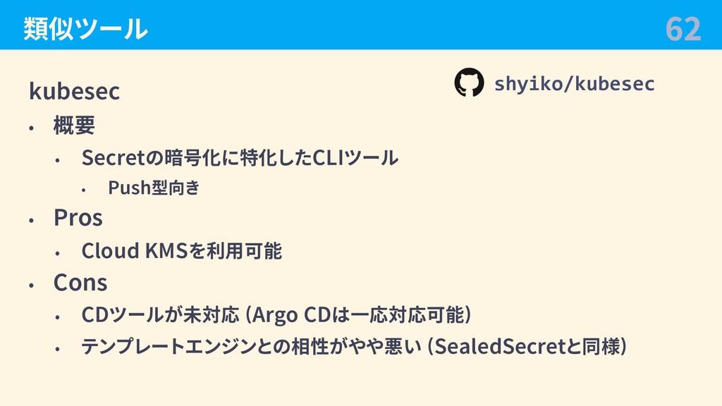 類似ツール kubesec • 概要 • Secretの暗号化に特化したCLIツール • Pu...