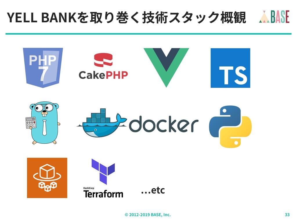 © - BASE, Inc. YELL BANKを取り巻く技術スタック概観 etc