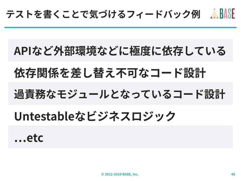 © - BASE, Inc. テストを書くことで気づけるフィードバック例 APIなど外部環境な...