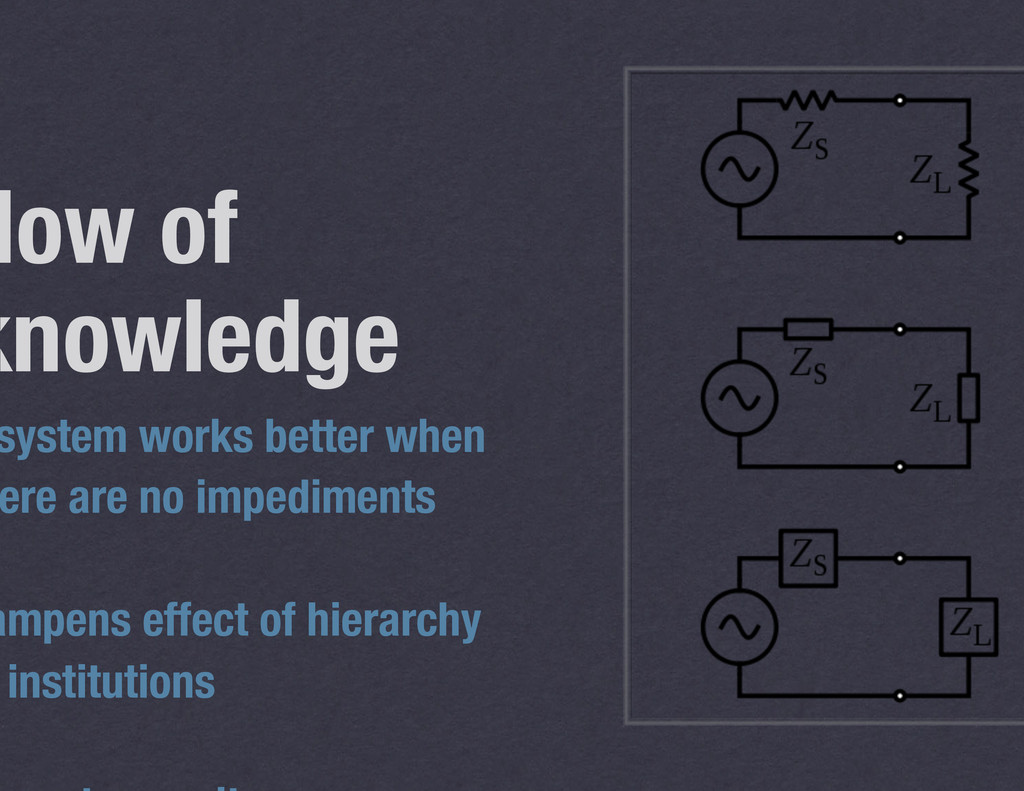 flow of knowledge